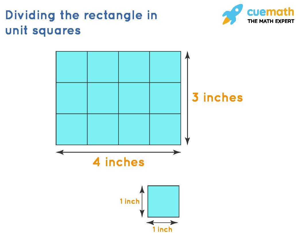 Dividing rectangle into unit squares