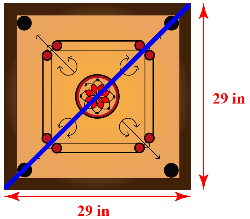 Representation of the diagonal length of the carrom board.
