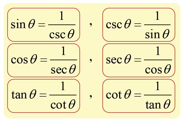 List of Reciprocal Relations For Trigonometric Ratios