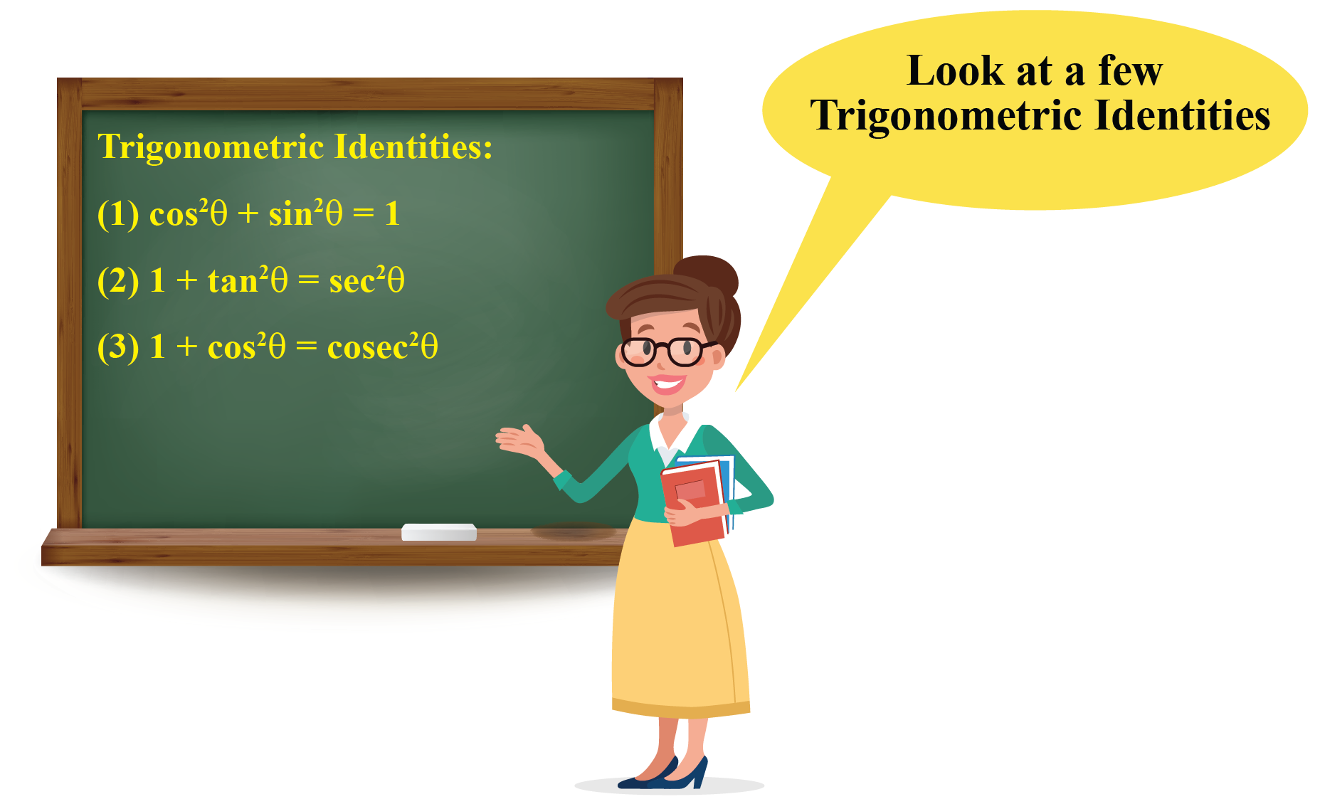 List of Trigonometric Identities