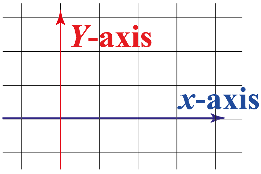 x and y graph illustration
