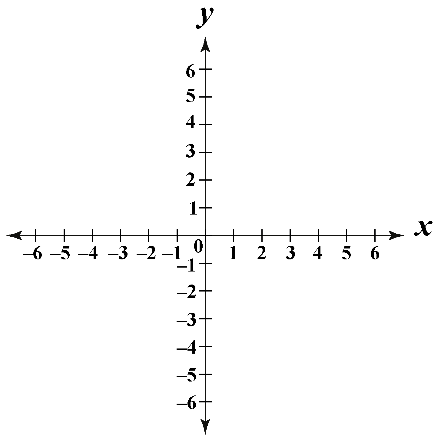 x and y-axis