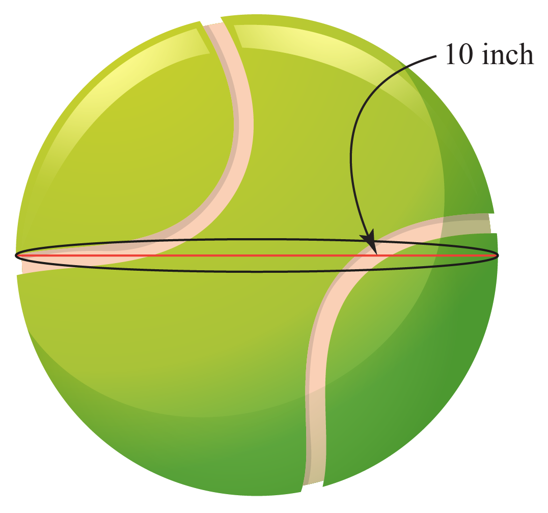 circumference of tennis ball, circumference of the earth