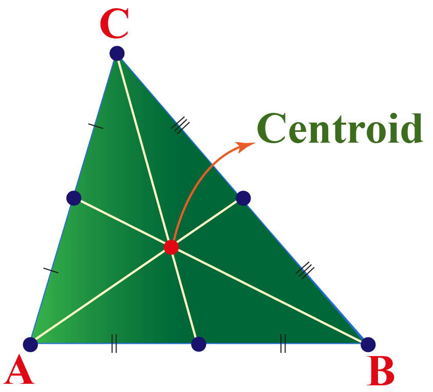 perpendicular altitude, circumcenter, incenter