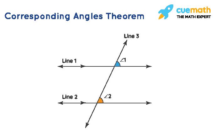 Corresponding Angles theorem