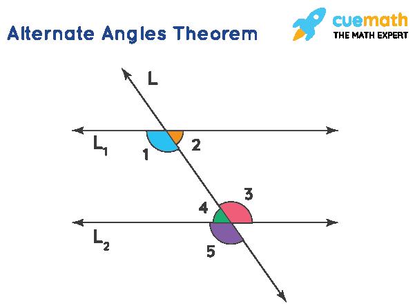 Alternate angles theorem
