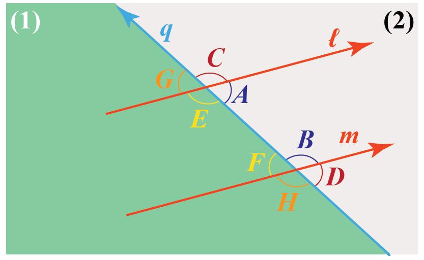 consecutive angles