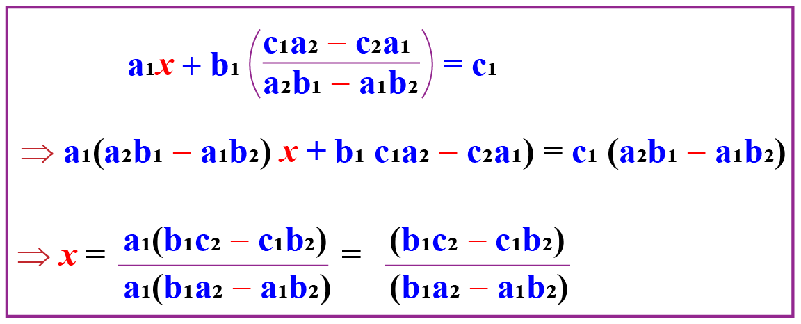 Linear Equation by Elimination Method