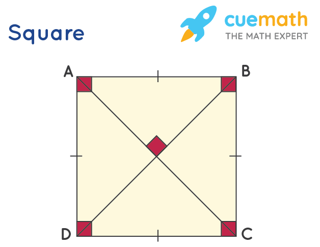 Paralellogram examples: A square is a type of a parallelogram.
