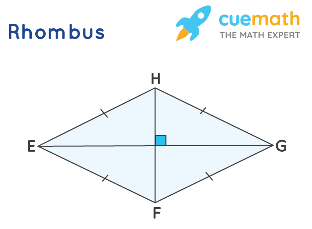 Parallelogram examples: A rhombus is a type of a parallelogram.