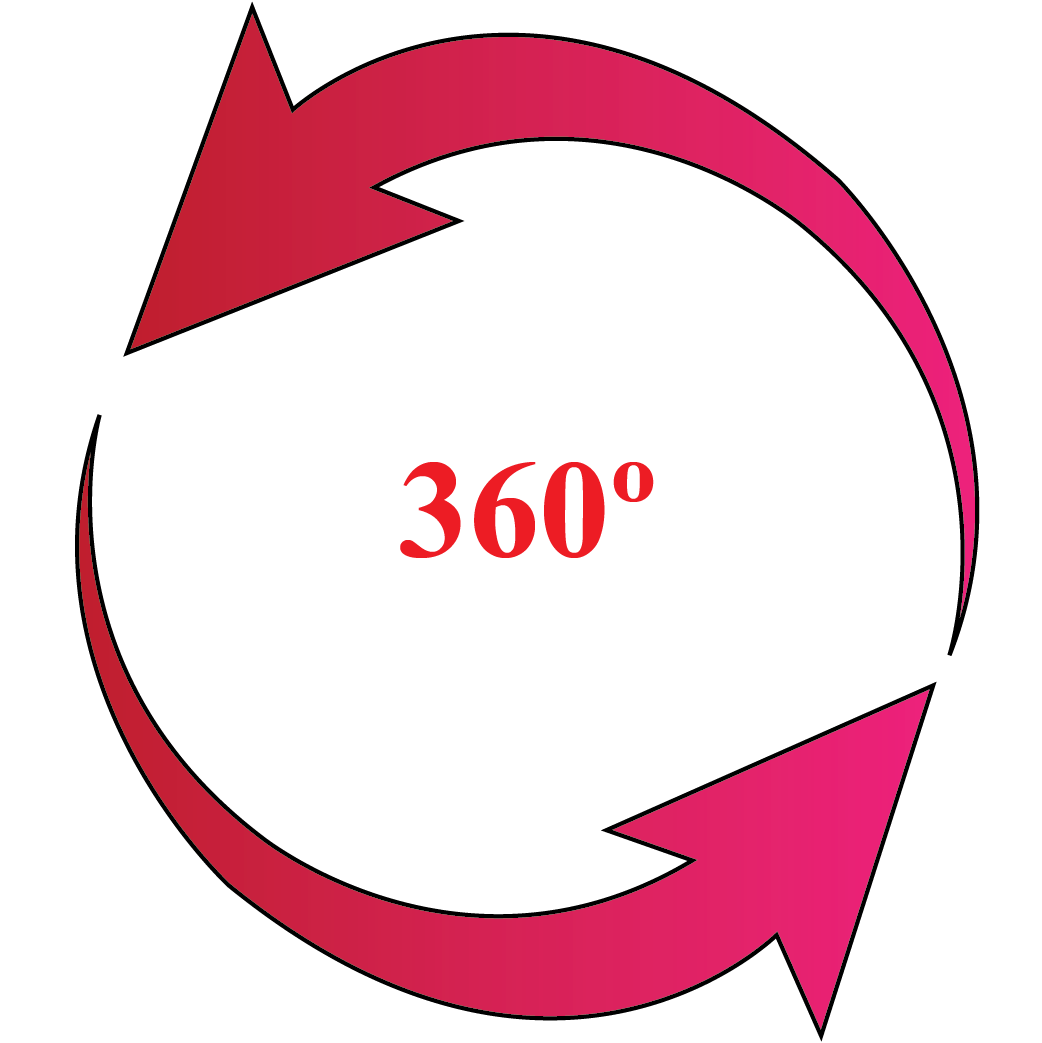 One revolution is divided into 360 equal parts
