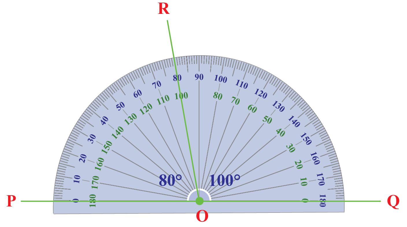60 degrees and 120 degrees measured using a protractor