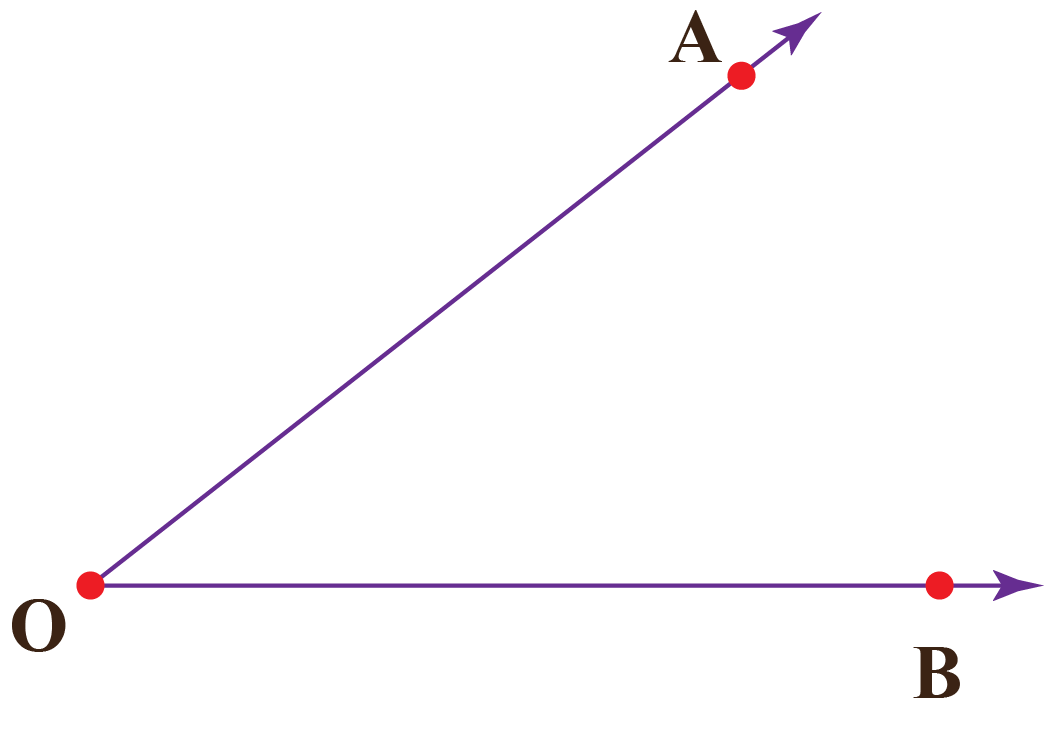 steps to measure the angle of a given example of angle AOB using a protractor