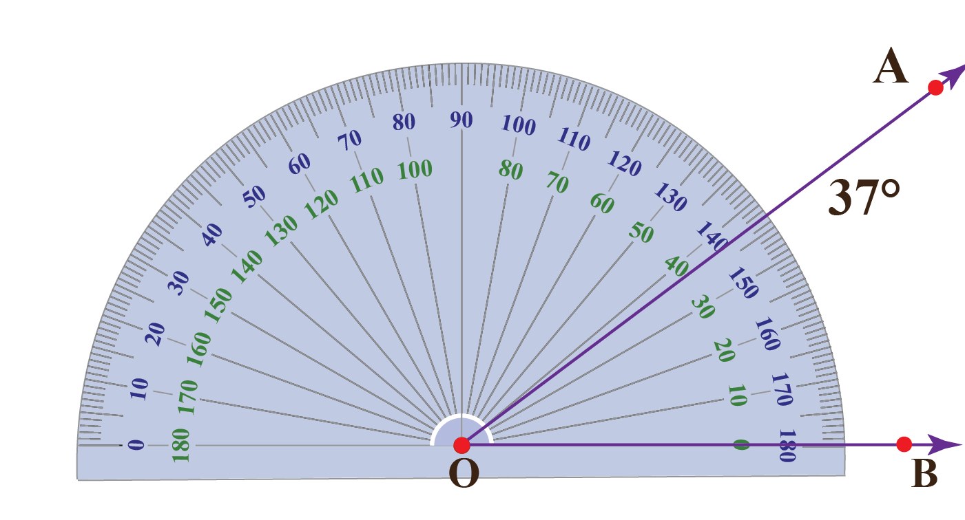 """Measure the angle using the number on the """"lower arc"""" of the protractor."""