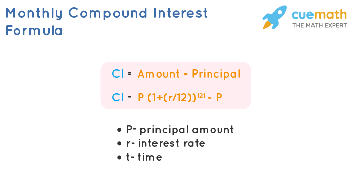 Monthly Compound Interest Formula