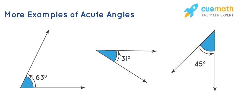 More Example of Acute Angle