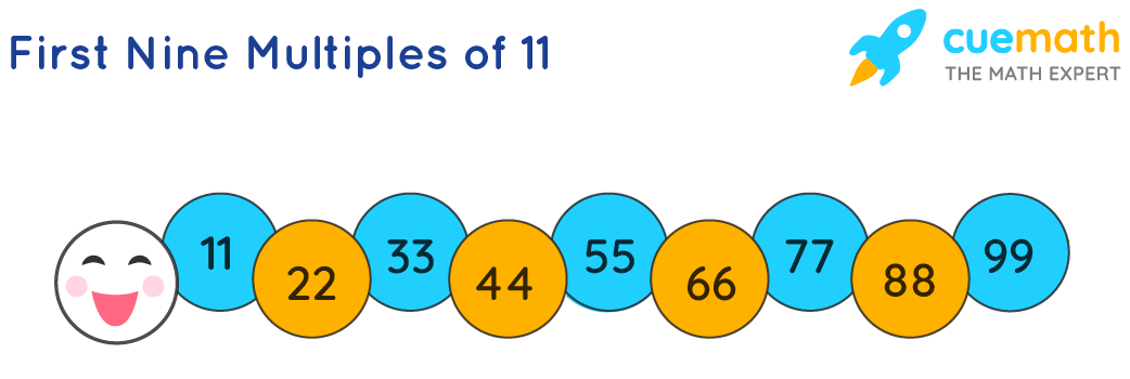 First nine multiples of 11 are 11, 22, 33, 44, 55, 66, 77, 88, 99