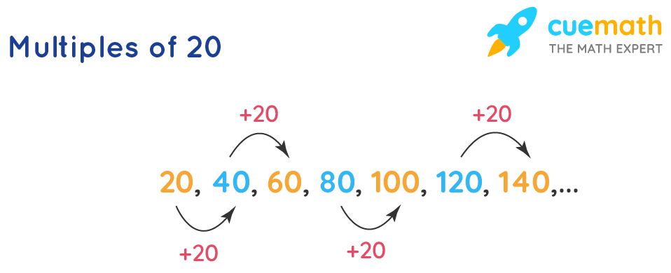 multiples of 20