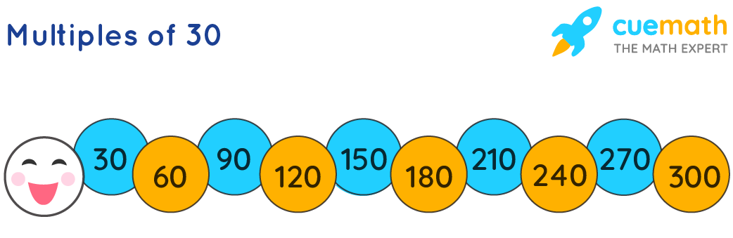 multiples of 30