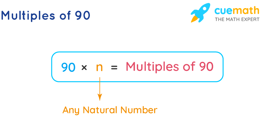 Multiples of 90