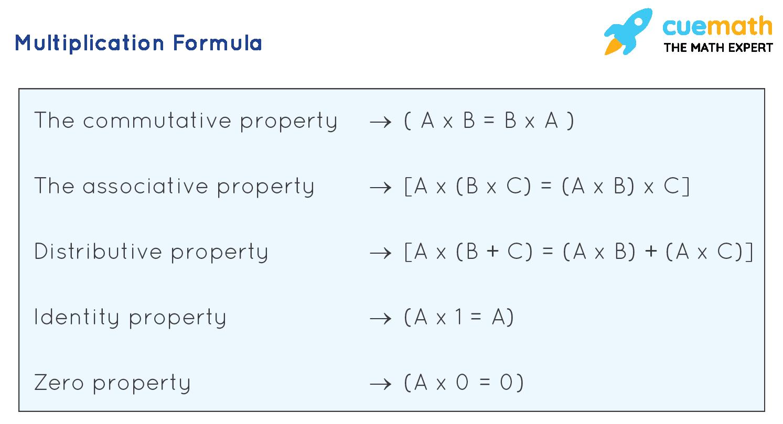 multiplication formula in arithmetics