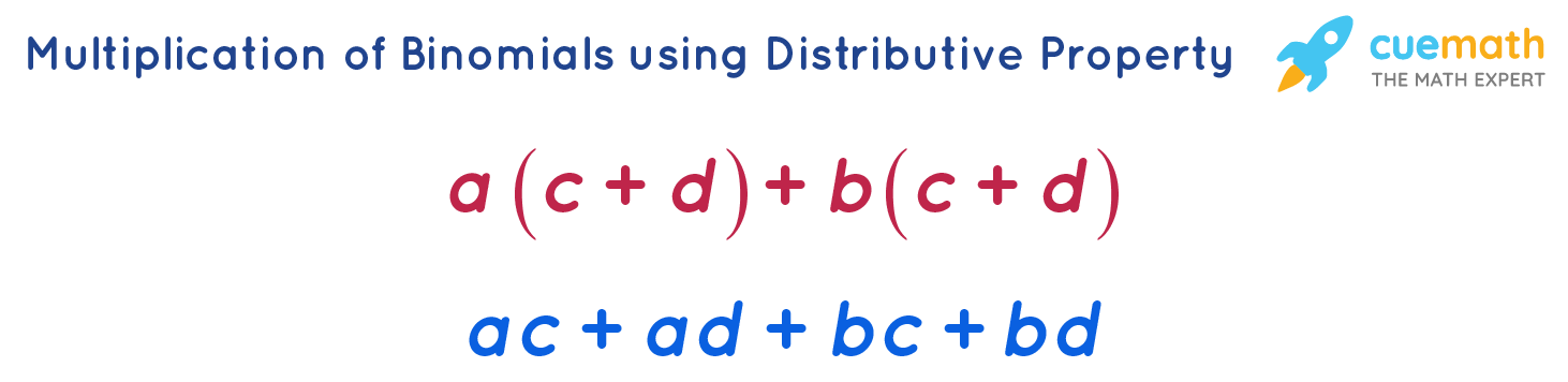 Multiplication of Binomials by Distributive Property