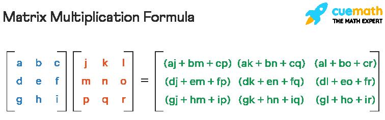 result of matrix multiplication of order 3*3