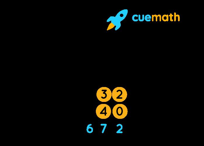 Multiplication Step 10