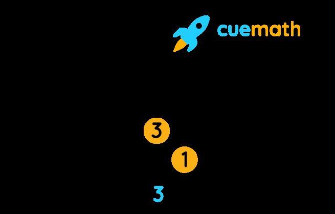 Multiplication Step 4