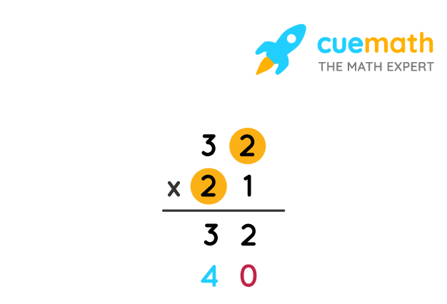 Multiplication Step 7