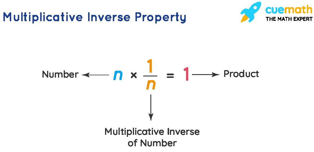 Multiplicative Inverse Property