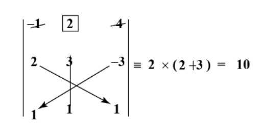 area of triangle with 3 points