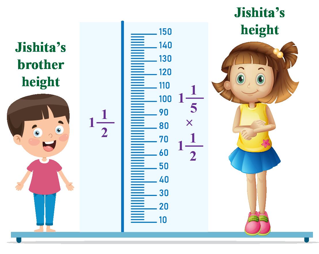 height of Jishita and her brother