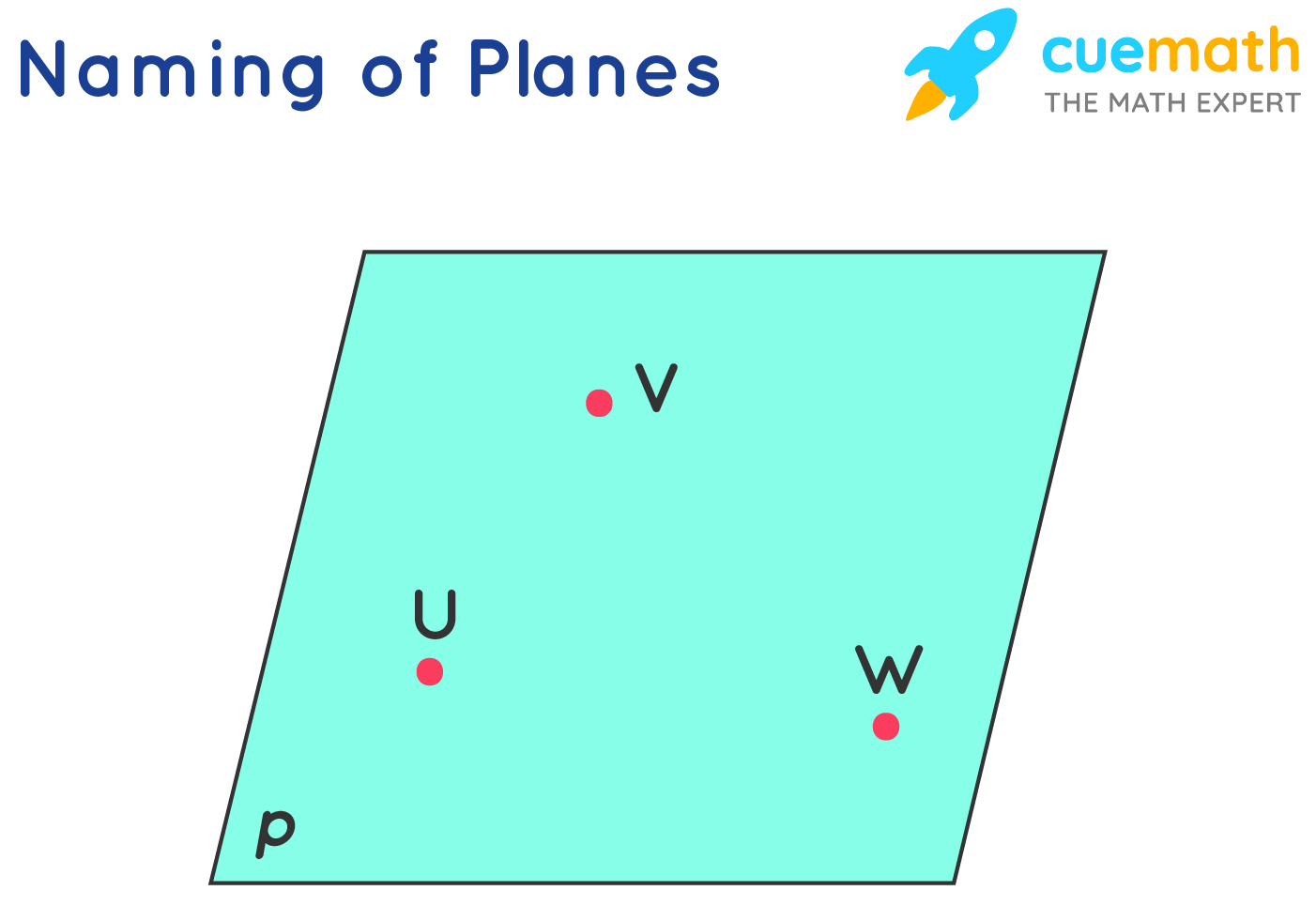 Naming of Planes