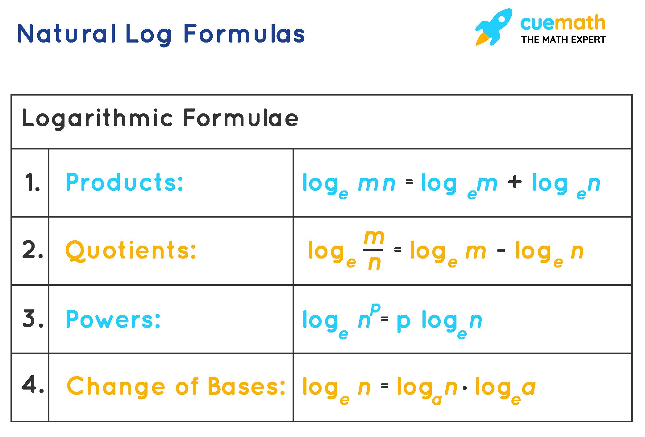 natural log formulas