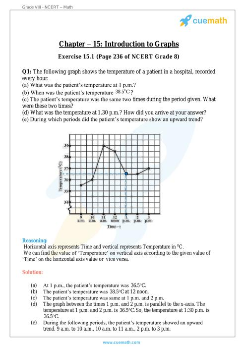 Introduction to Graphs Maths NCERT Solution free Download
