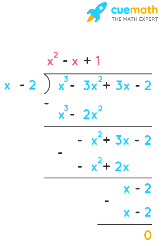 the quotient and remainder were x - 2 and - 2x + 4