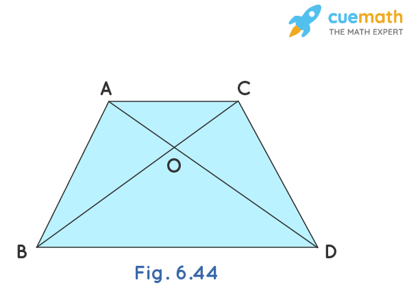 In Fig. 6.44, ABC and DBC are two triangles on the same base BC. If AD intersects BC at O, show that area( ABC) / area(DBC) = AO/DO