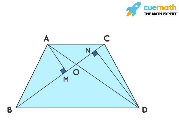 In ΔABC, Draw AM ⊥ BC  In ΔDBC, Draw DN ⊥ BC