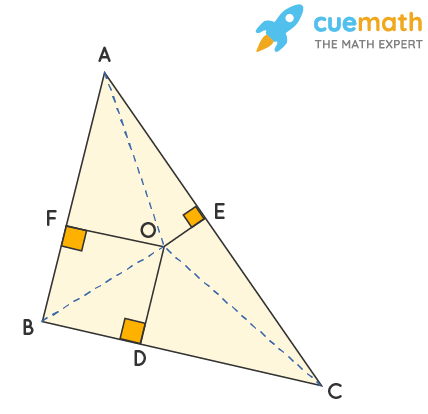 In Figure 6.54, O is a point in the interior of a triangle ABC, OD ⊥ BC, OE ⊥ AC and OF ⊥ AB.