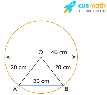 In a circle of diameter 40 cm, the length of a chord is 20 cm. Find the length of minor arc of the chord.
