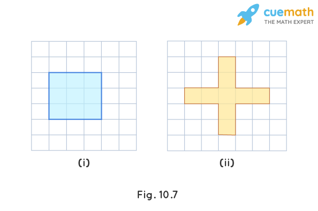 Avneet buys 9 square paving slabs, each with a side of 1/2 m. He lays them in the form of a square. (a) What is the perimeter of his arrangement [fig 10.7(i)]? (b) Shari does not like his arrangement. She gets him to lay them out like a cross. What is the perimeter of her arrangement [(Fig 10.7 (ii)]? (c) Which has greater perimeter? (d) Avneet wonders if there is a way of getting an even greater perimeter. Can you find a way of doing this? (The paving slabs must meet along complete edges i.e they cannot be broken.)