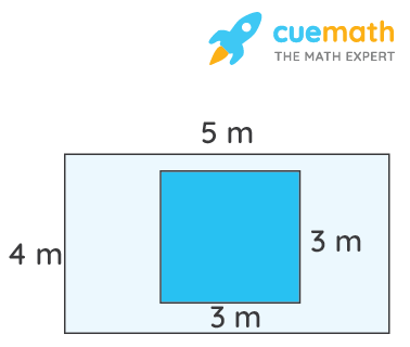 A floor is 5 m long and 4 m wide. A square carpet of sides 3 m is laid on the floor. Find the area of the floor that is not carpeted.