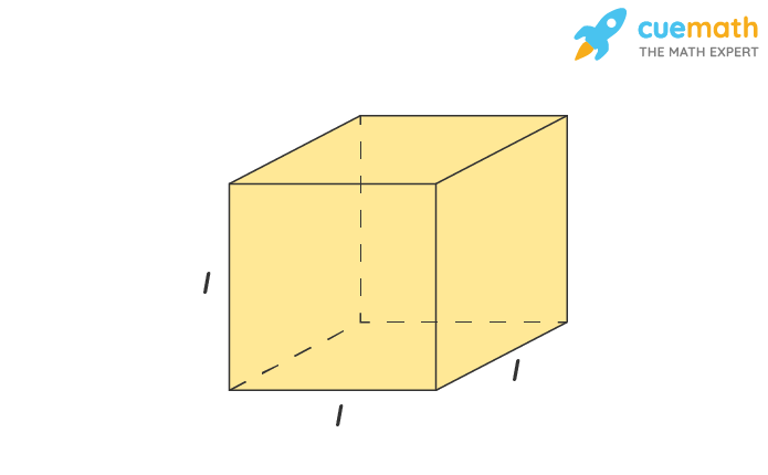 A cube is a three-dimensional figure as shown in Fig 11.11. It has six faces and all of them are identical squares. The length of an edge of the cube is given by l. Find the formula for the total length of the edges of a cube.