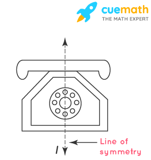 Identify the shapes given below. Check whether they are symmetrical or not. Draw the line of symmetry as well.