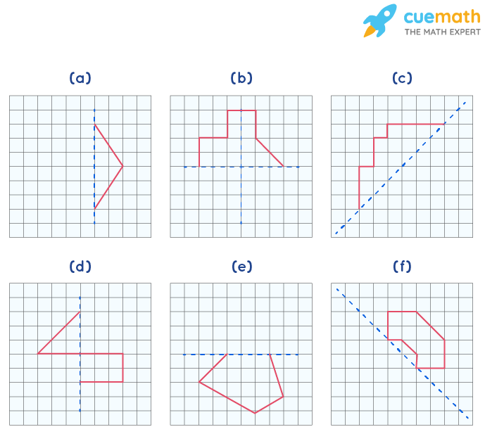 Copy the following on a squared paper. A square paper is what you would have used in your arithmetic notebook in earlier classes. Then complete them such that the dotted line is the line of symmetry.
