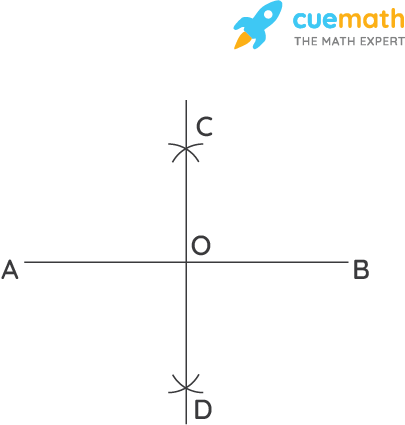 Draw ABof length 7.3 cm and find its axis of symmetry.