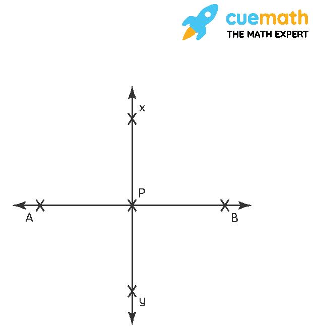 Draw a line segment of length 12.8 cm. Using compasses, divide it into four equal parts. Verify by actual measurement.