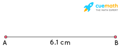 With PQ of length 6.1 cm as diameter, draw a circle.