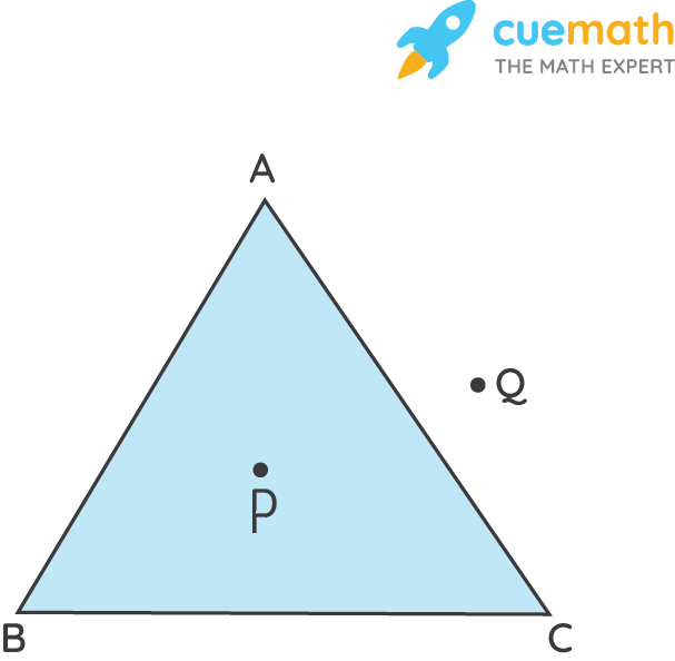 Draw a rough sketch of a triangle ABC. Mark a point P in its interior and a point Q in its exterior. Is point A in its exterior or in its interior?